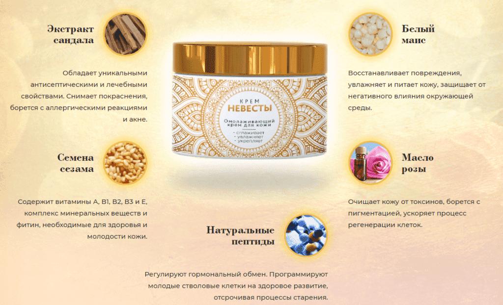 Основные компоненты восстанавливающего крема